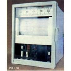 Автоматические многоканальные приборы РП-160-М